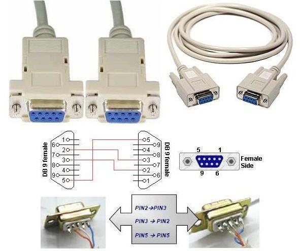 Fonctionnement De Cable RS-232 Pour Flasher Votre Récepteur